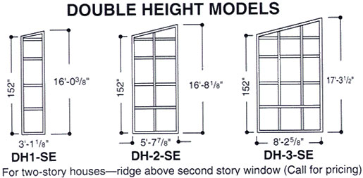 double height models