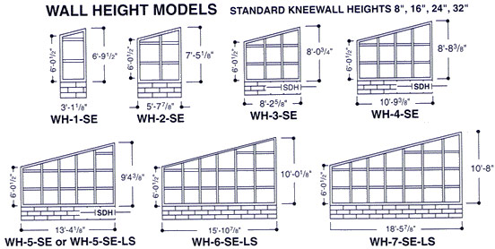 wall height models