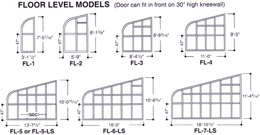floor level models